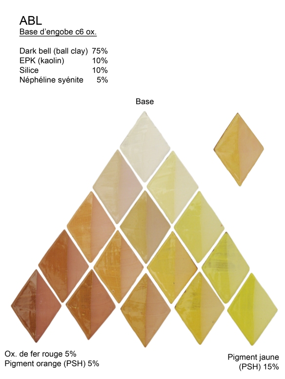 Demie gauche émaillée transparentTessons en argile beige Mid smooth stone (Tucker's)