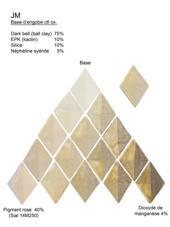 Demie gauche émaillée transparentTesson en argile blanche Mid smooth stone (Tucker's)