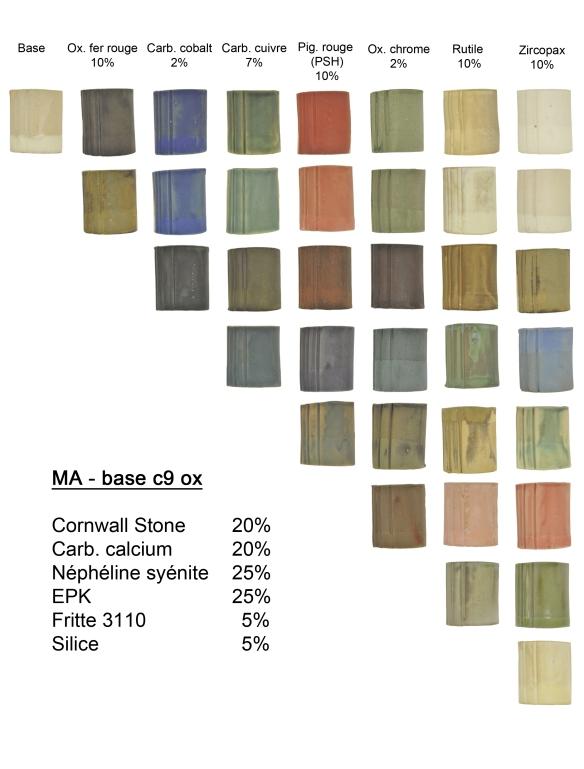 Tessons en grès H550 (Plainsman), extrémité en porcelaine HHP (Tucker)